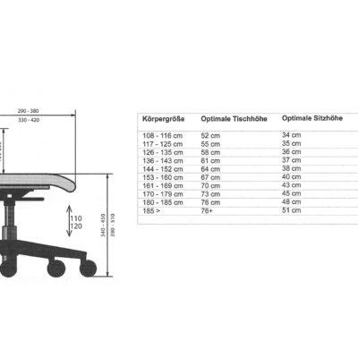 Abmessungen Schreibtisch-Drehstuhl mobile
