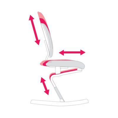 Kufenstuhl M6 verstellbar in Sitztiefe, Sitzhöhe und Rückenlehnhöhe