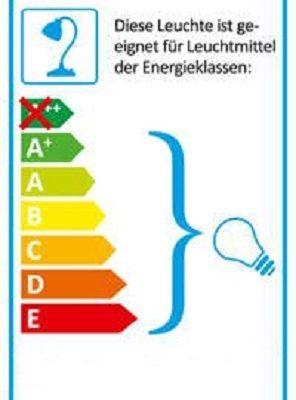 EU-Energielabel-GRACE